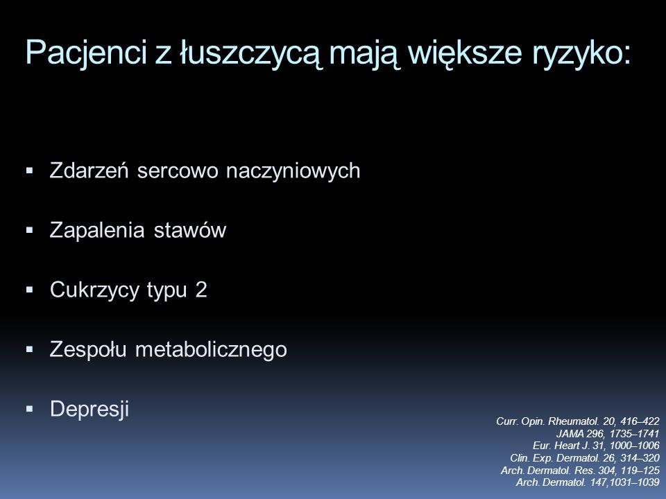 Skuteczność leków biologicznych Ustekinumab (PHOENIX 1 - 766 chorych i PHOENIX 2 - 1230 chorych).