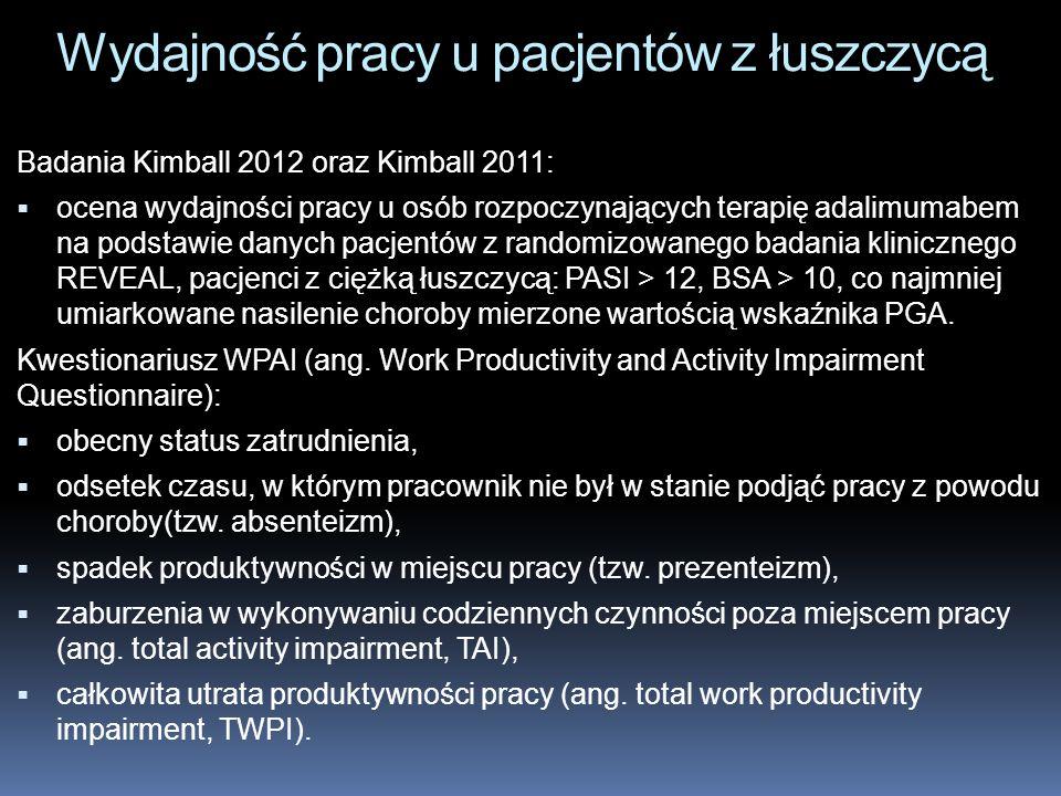 Wydajność pracy u pacjentów z łuszczycą Badania Kimball 2012 oraz Kimball 2011: ocena wydajności pracy u osób rozpoczynających terapię adalimumabem na