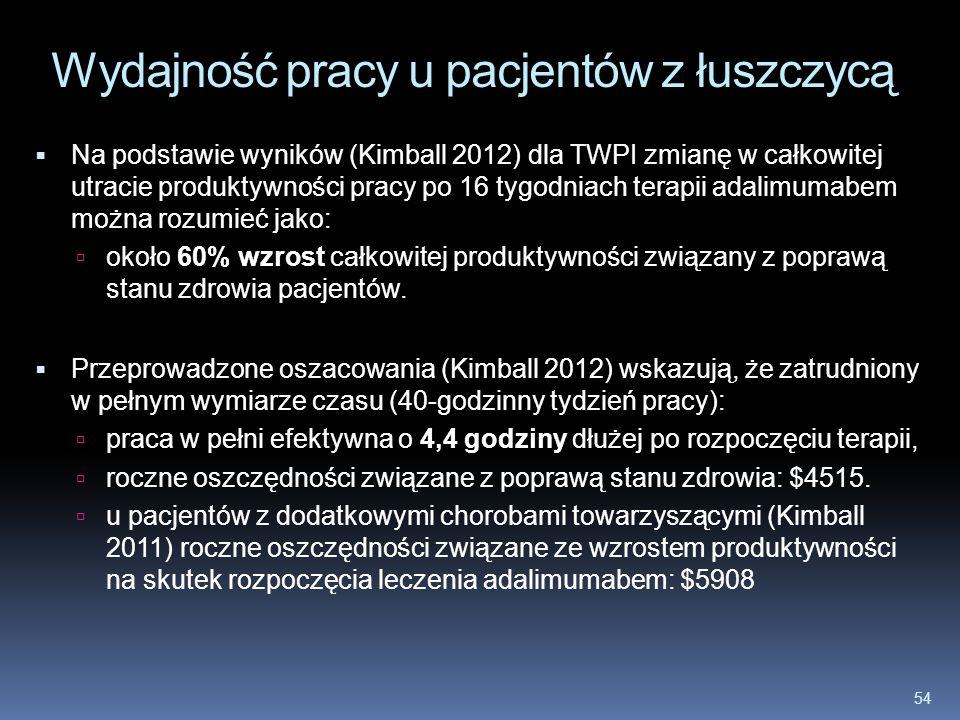 54 Wydajność pracy u pacjentów z łuszczycą Na podstawie wyników (Kimball 2012) dla TWPI zmianę w całkowitej utracie produktywności pracy po 16 tygodni