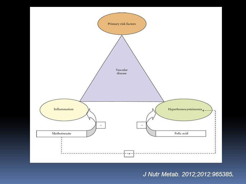 J Nutr Metab. 2012;2012:965385.