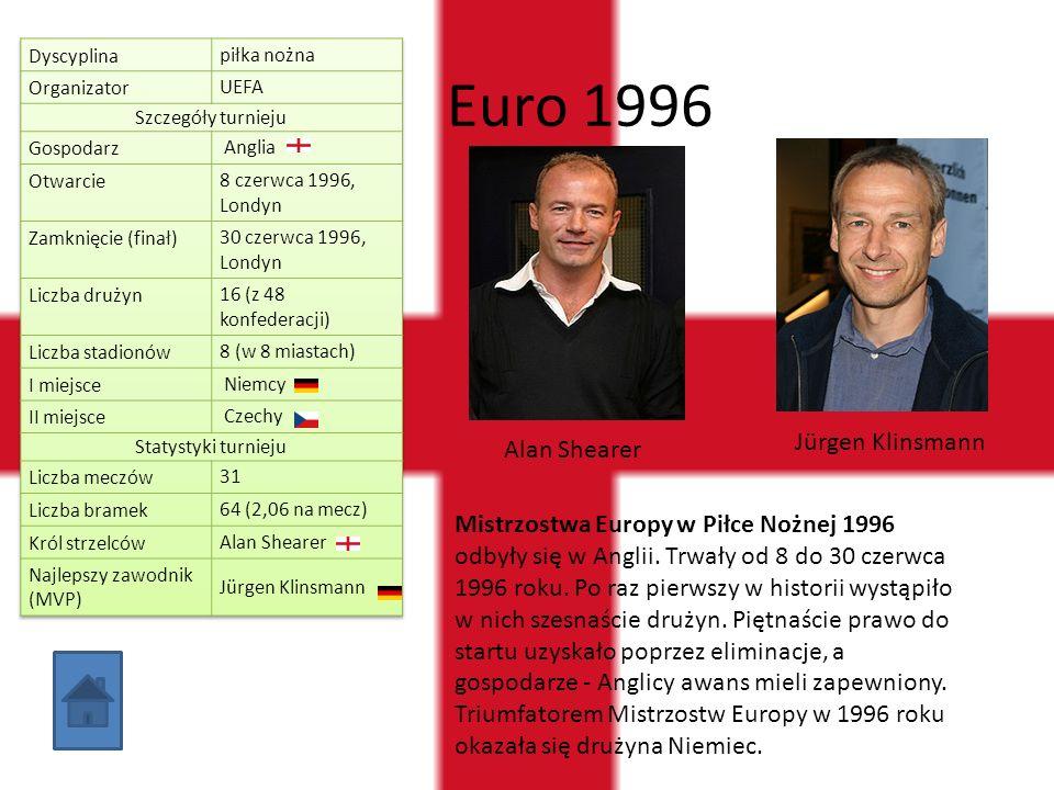 Euro 1996 Mistrzostwa Europy w Piłce Nożnej 1996 odbyły się w Anglii. Trwały od 8 do 30 czerwca 1996 roku. Po raz pierwszy w historii wystąpiło w nich