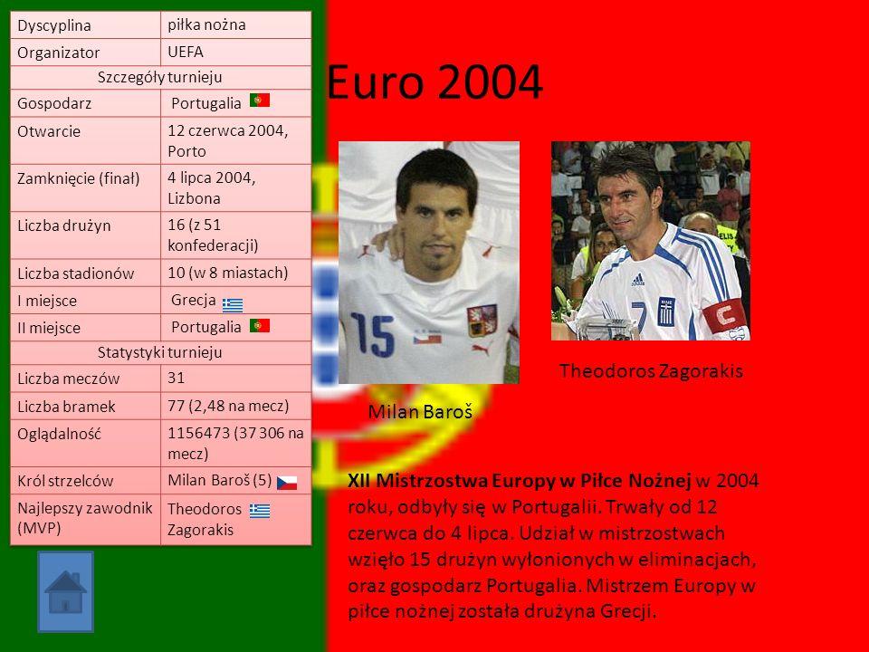 Euro 2004 XII Mistrzostwa Europy w Piłce Nożnej w 2004 roku, odbyły się w Portugalii. Trwały od 12 czerwca do 4 lipca. Udział w mistrzostwach wzięło 1