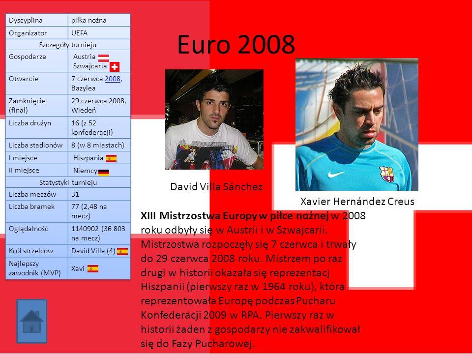 Euro 2008 XIII Mistrzostwa Europy w piłce nożnej w 2008 roku odbyły się w Austrii i w Szwajcarii. Mistrzostwa rozpoczęły się 7 czerwca i trwały do 29