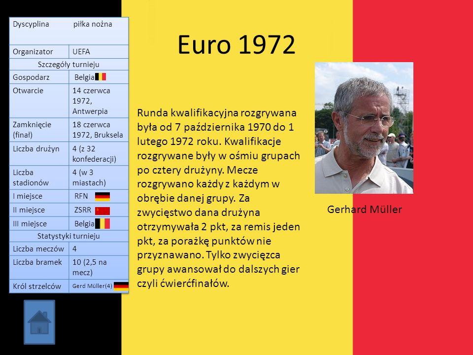 Euro 1972 Gerhard Müller Runda kwalifikacyjna rozgrywana była od 7 października 1970 do 1 lutego 1972 roku. Kwalifikacje rozgrywane były w ośmiu grupa