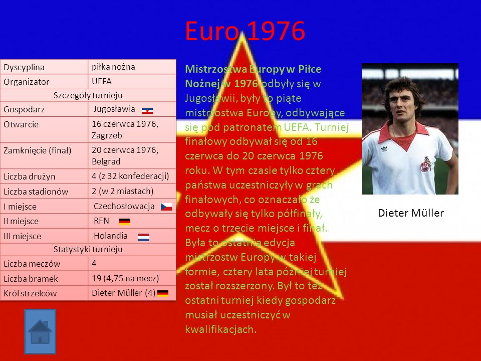 Euro 1976 Dieter Müller Mistrzostwa Europy w Piłce Nożnej w 1976 odbyły się w Jugosławii, były to piąte mistrzostwa Europy, odbywające się pod patrona