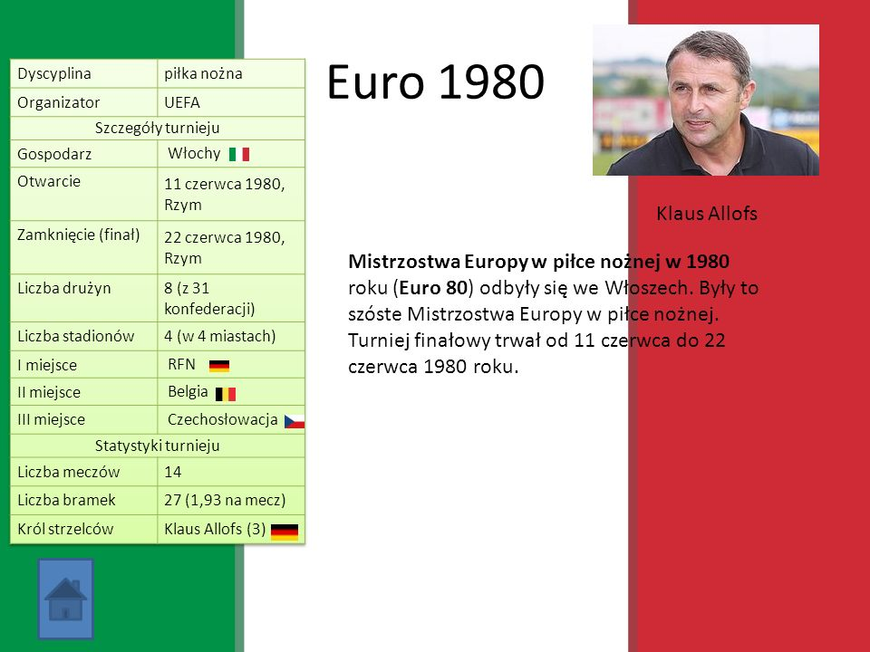 Euro 1980 Klaus Allofs Mistrzostwa Europy w piłce nożnej w 1980 roku (Euro 80) odbyły się we Włoszech. Były to szóste Mistrzostwa Europy w piłce nożne