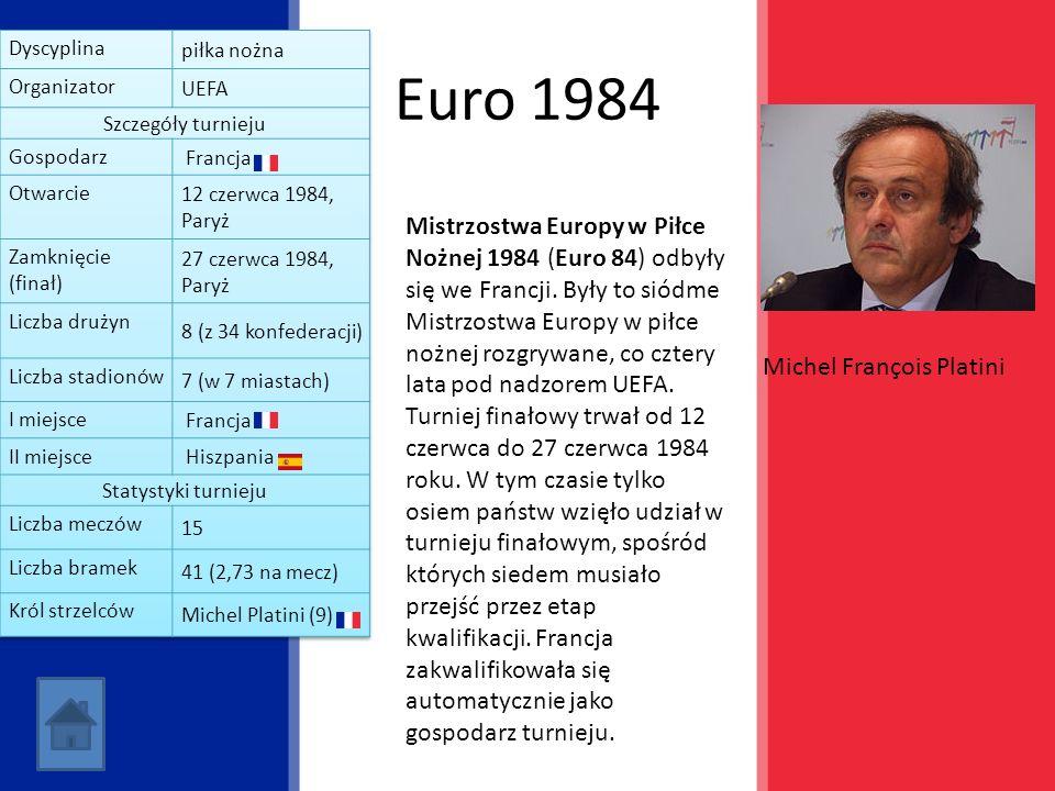 Euro 1984 Mistrzostwa Europy w Piłce Nożnej 1984 (Euro 84) odbyły się we Francji. Były to siódme Mistrzostwa Europy w piłce nożnej rozgrywane, co czte