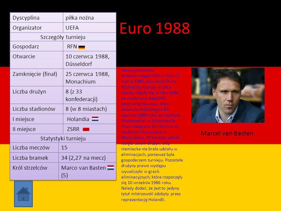 Euro 1988 Decyzją Komitetu Wykonawczego UEFA z dnia 15 marca 1985 roku ósme finały Mistrzostw Europy w piłce nożnej odbyły się w roku 1988 na stadiona