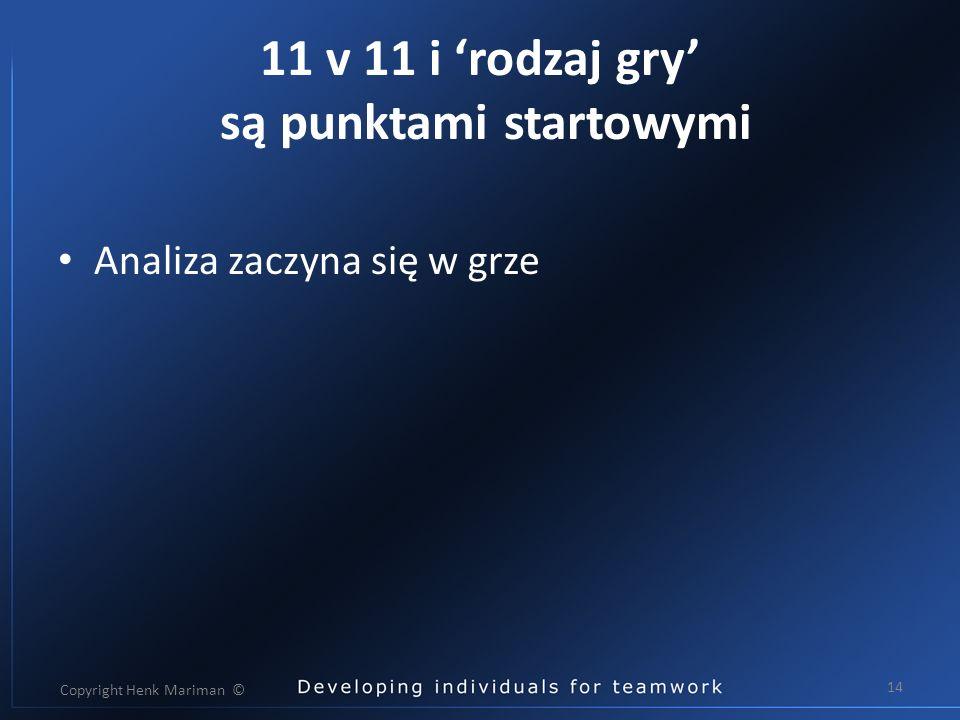 11 v 11 i rodzaj gry są punktami startowymi Analiza zaczyna się w grze 14 Copyright Henk Mariman ©