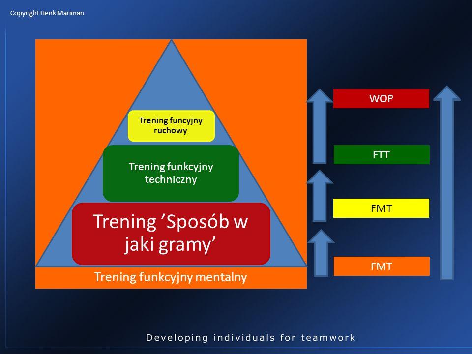 Trening funkcyjny mentalny FMT FTT FMT WOP Trening funcyjny ruchowy Trening funkcyjny techniczny Trening Sposób w jaki gramy Copyright Henk Mariman