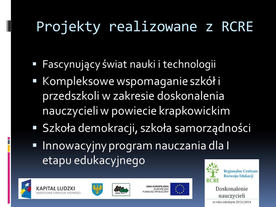 Projekty realizowane z RCRE Fascynujący świat nauki i technologii Kompleksowe wspomaganie szkół i przedszkoli w zakresie doskonalenia nauczycieli w po
