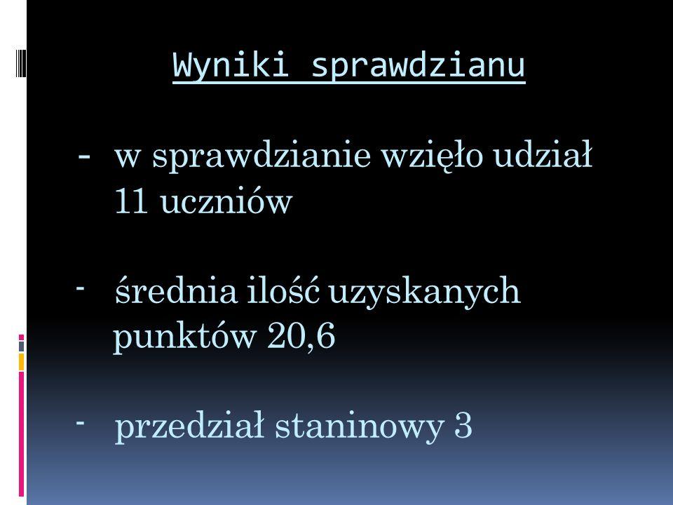 KONKURSY Lp.