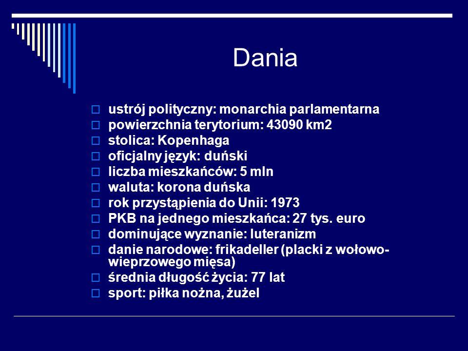 Dania ustrój polityczny: monarchia parlamentarna powierzchnia terytorium: 43090 km2 stolica: Kopenhaga oficjalny język: duński liczba mieszkańców: 5 m