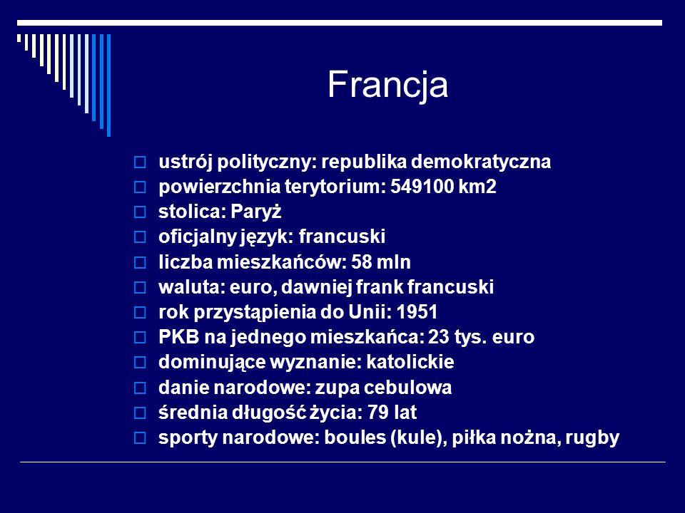 Francja ustrój polityczny: republika demokratyczna powierzchnia terytorium: 549100 km2 stolica: Paryż oficjalny język: francuski liczba mieszkańców: 5