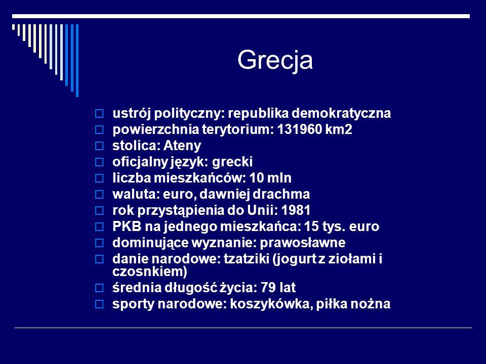 Grecja ustrój polityczny: republika demokratyczna powierzchnia terytorium: 131960 km2 stolica: Ateny oficjalny język: grecki liczba mieszkańców: 10 ml
