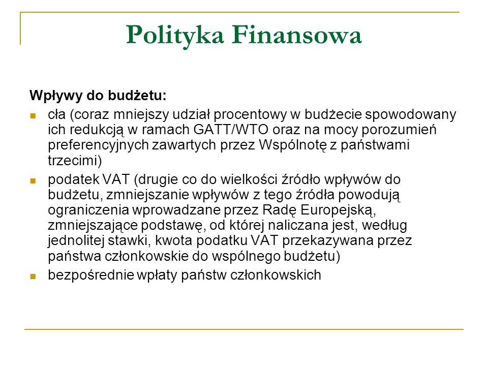 Polityka Finansowa Wpływy do budżetu: cła (coraz mniejszy udział procentowy w budżecie spowodowany ich redukcją w ramach GATT/WTO oraz na mocy porozum