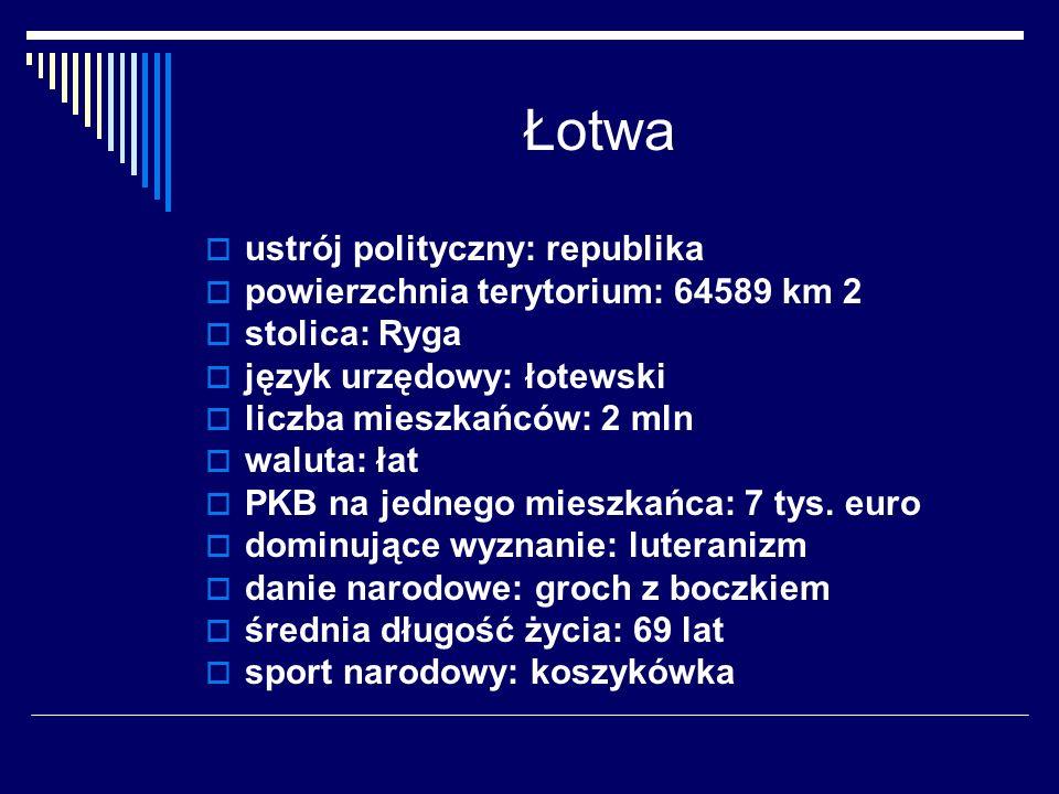 Łotwa ustrój polityczny: republika powierzchnia terytorium: 64589 km 2 stolica: Ryga język urzędowy: łotewski liczba mieszkańców: 2 mln waluta: łat PK