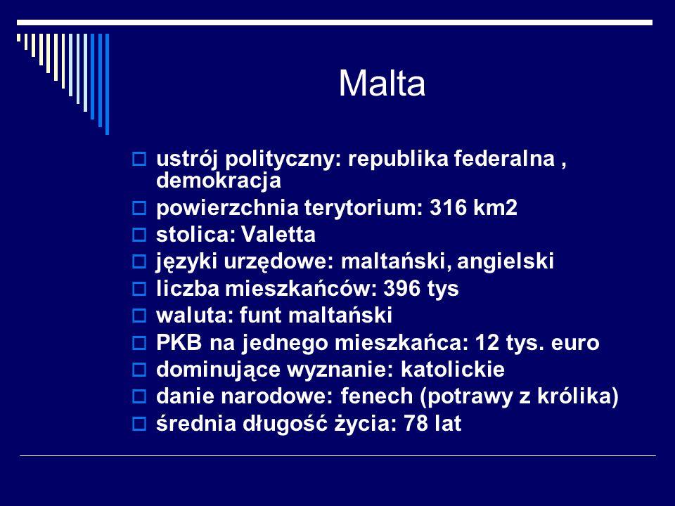 Malta ustrój polityczny: republika federalna, demokracja powierzchnia terytorium: 316 km2 stolica: Valetta języki urzędowe: maltański, angielski liczb