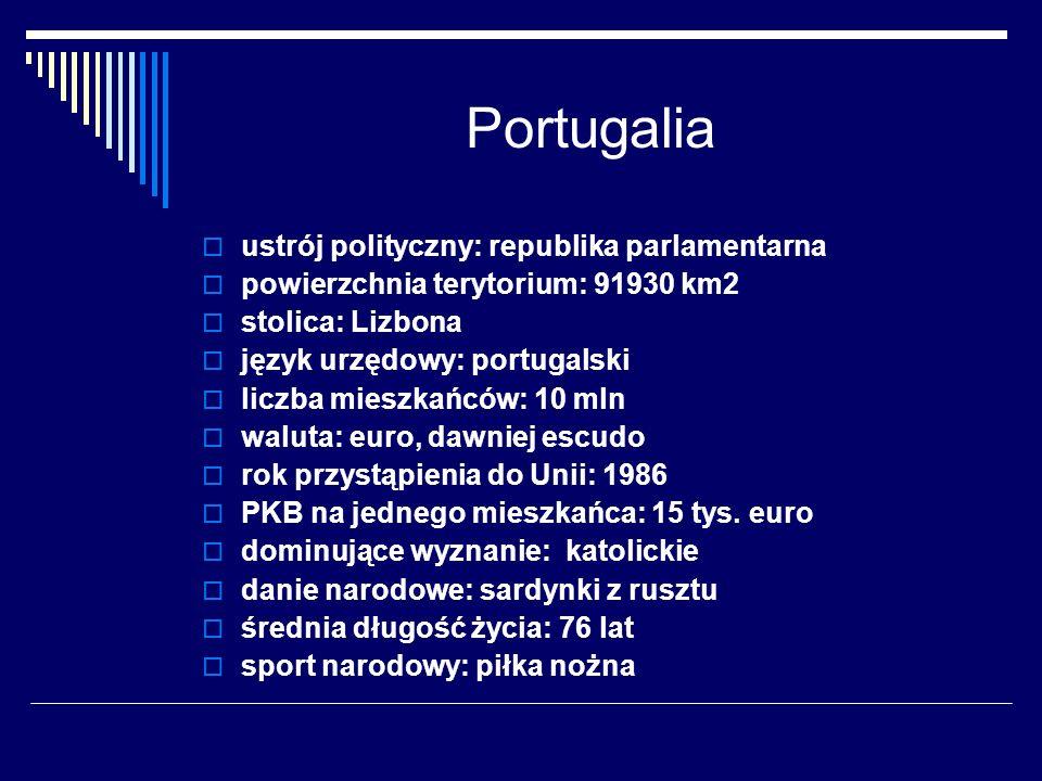 Portugalia ustrój polityczny: republika parlamentarna powierzchnia terytorium: 91930 km2 stolica: Lizbona język urzędowy: portugalski liczba mieszkańc