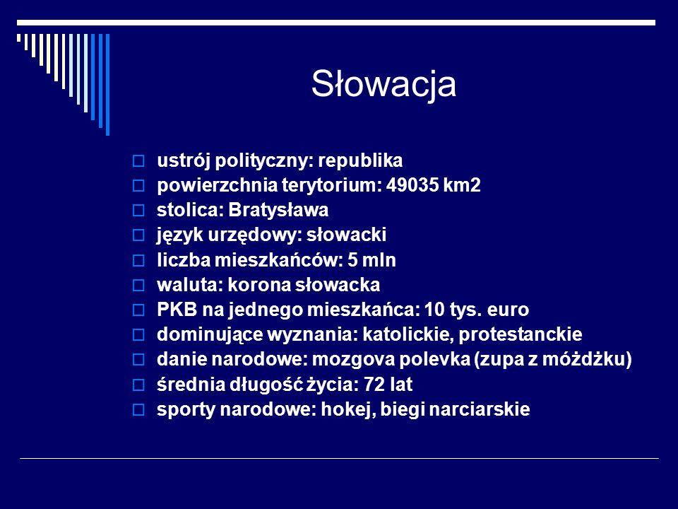 Słowacja ustrój polityczny: republika powierzchnia terytorium: 49035 km2 stolica: Bratysława język urzędowy: słowacki liczba mieszkańców: 5 mln waluta