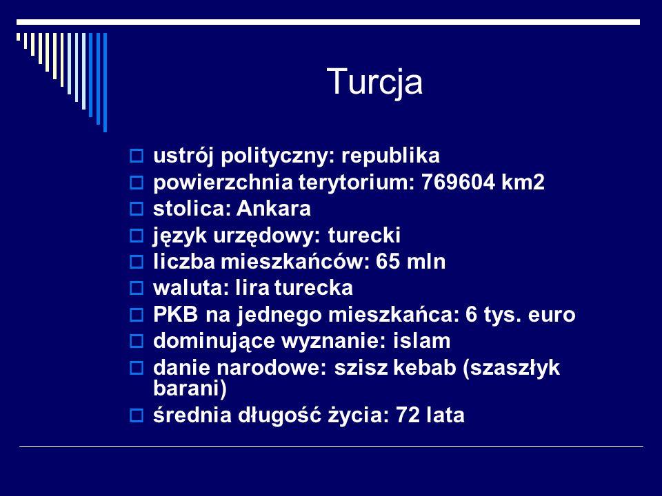 ustrój polityczny: republika powierzchnia terytorium: 769604 km2 stolica: Ankara język urzędowy: turecki liczba mieszkańców: 65 mln waluta: lira turec