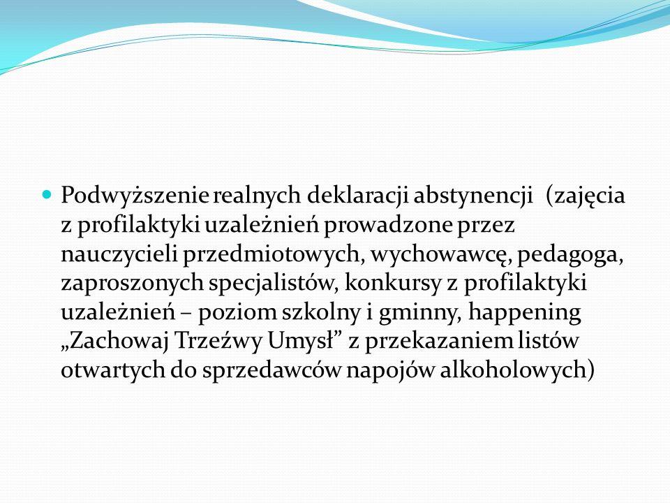 Podwyższenie realnych deklaracji abstynencji (zajęcia z profilaktyki uzależnień prowadzone przez nauczycieli przedmiotowych, wychowawcę, pedagoga, zap