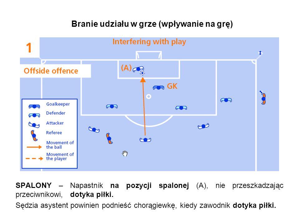 Branie udziału w grze (wpływanie na grę) SPALONY – Napastnik na pozycji spalonej (A), nie przeszkadzając przeciwnikowi, dotyka piłki.