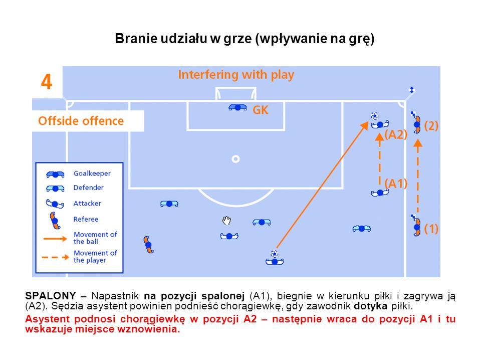 Branie udziału w grze (wpływanie na grę) SPALONY – Napastnik na pozycji spalonej (A1), biegnie w kierunku piłki i zagrywa ją (A2).