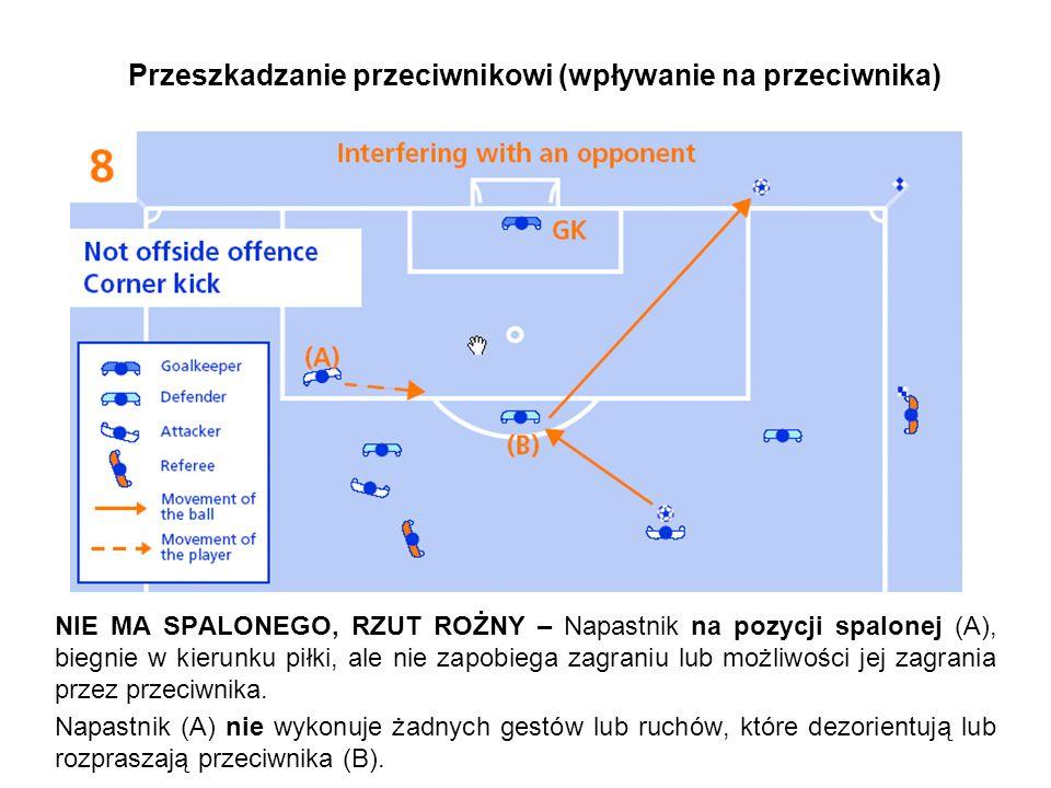 Przeszkadzanie przeciwnikowi (wpływanie na przeciwnika) NIE MA SPALONEGO, RZUT ROŻNY – Napastnik na pozycji spalonej (A), biegnie w kierunku piłki, ale nie zapobiega zagraniu lub możliwości jej zagrania przez przeciwnika.