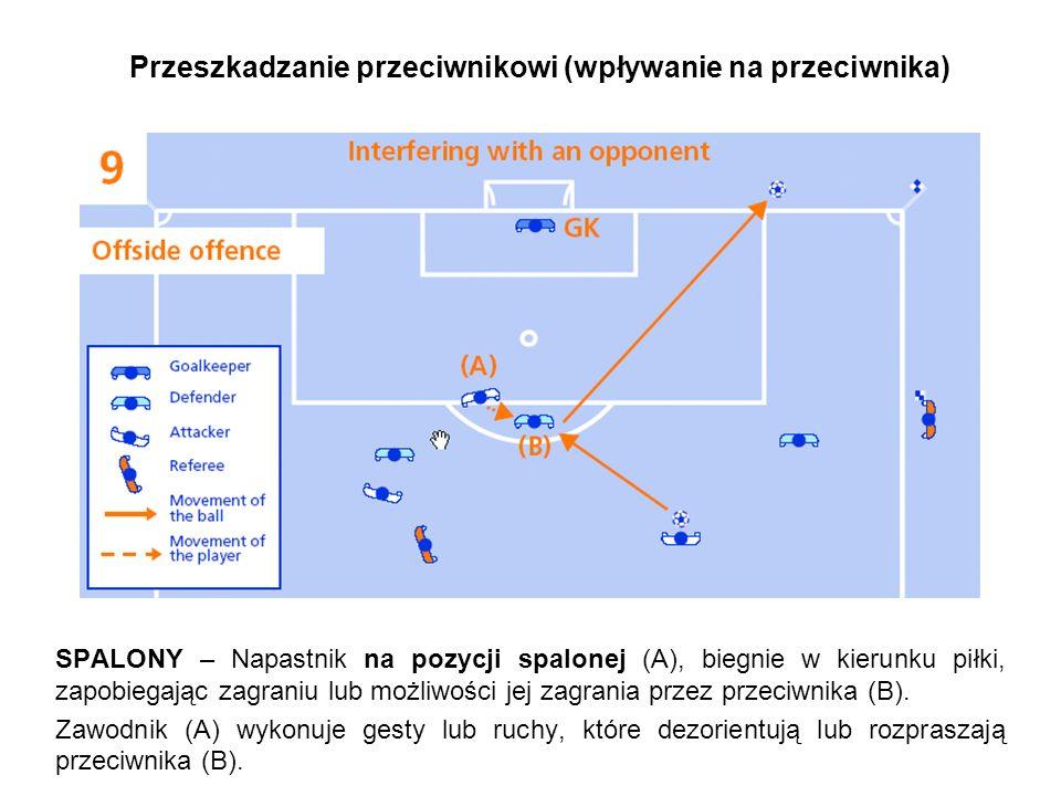 Przeszkadzanie przeciwnikowi (wpływanie na przeciwnika) SPALONY – Napastnik na pozycji spalonej (A), biegnie w kierunku piłki, zapobiegając zagraniu lub możliwości jej zagrania przez przeciwnika (B).