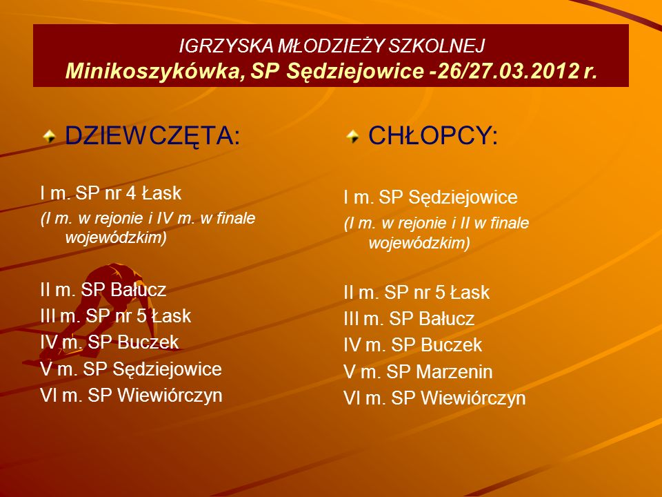 IGRZYSKA MŁODZIEŻY SZKOLNEJ Minikoszykówka, SP Sędziejowice -26/27.03.2012 r.