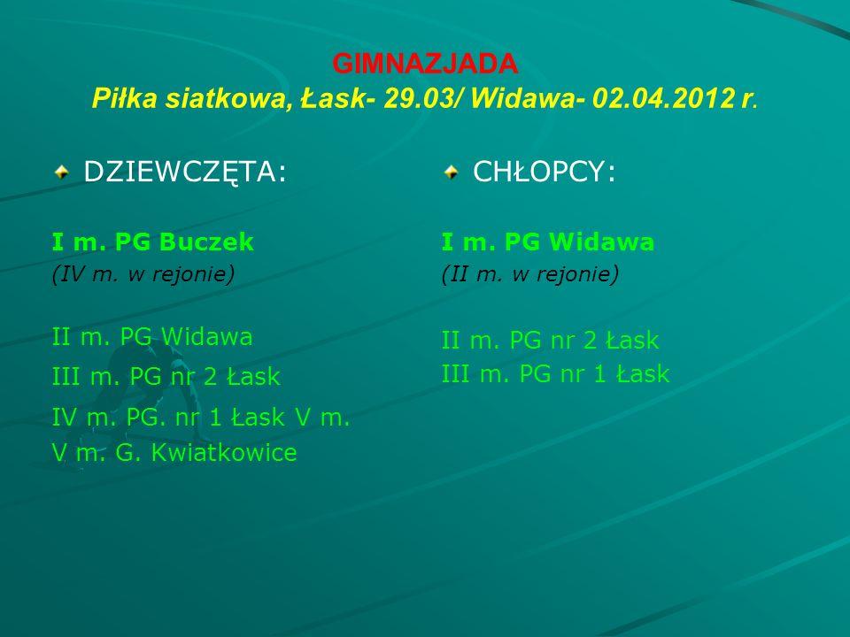 GIMNAZJADA Piłka siatkowa, Łask- 29.03/ Widawa- 02.04.2012 r.