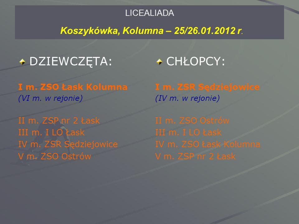 LICEALIADA Koszykówka, Kolumna – 25/26.01.2012 r. DZIEWCZĘTA: I m.