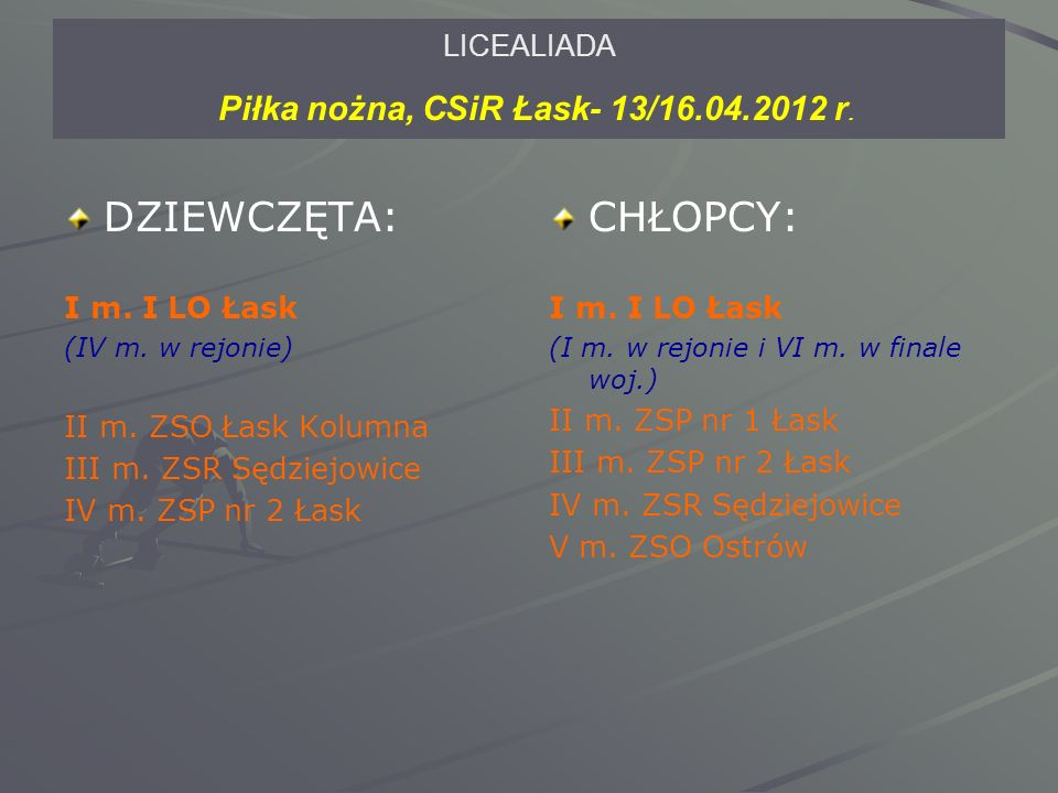 LICEALIADA Piłka nożna, CSiR Łask- 13/16.04.2012 r.