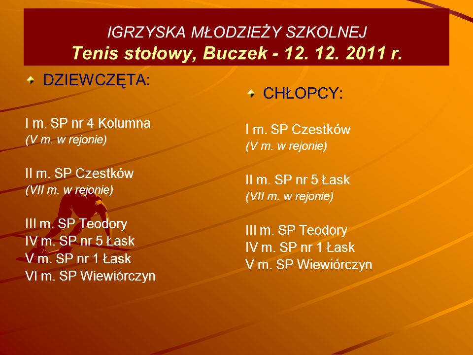IGRZYSKA MŁODZIEŻY SZKOLNEJ Tenis stołowy, Buczek - 12.