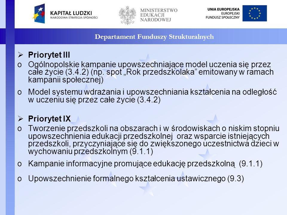 Departament Funduszy Strukturalnych Priorytet III oOgólnopolskie kampanie upowszechniające model uczenia się przez całe życie (3.4.2) (np.