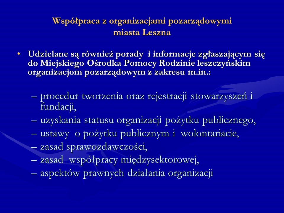 Współpraca z organizacjami pozarządowymi miasta Leszna Udzielane są również porady i informacje zgłaszającym się do Miejskiego Ośrodka Pomocy Rodzinie