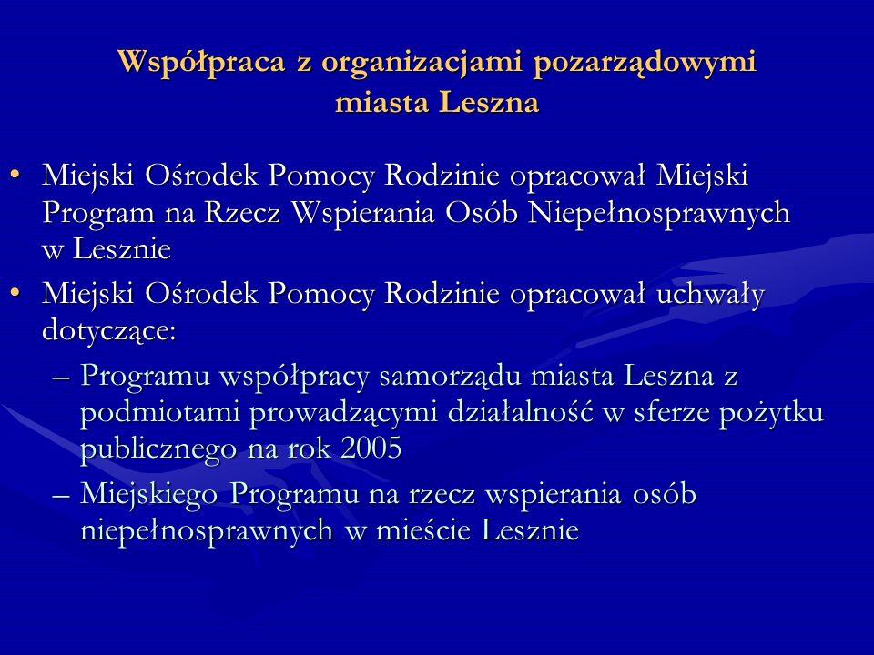 Współpraca z organizacjami pozarządowymi miasta Leszna Miejski Ośrodek Pomocy Rodzinie opracował Miejski Program na Rzecz Wspierania Osób Niepełnospra
