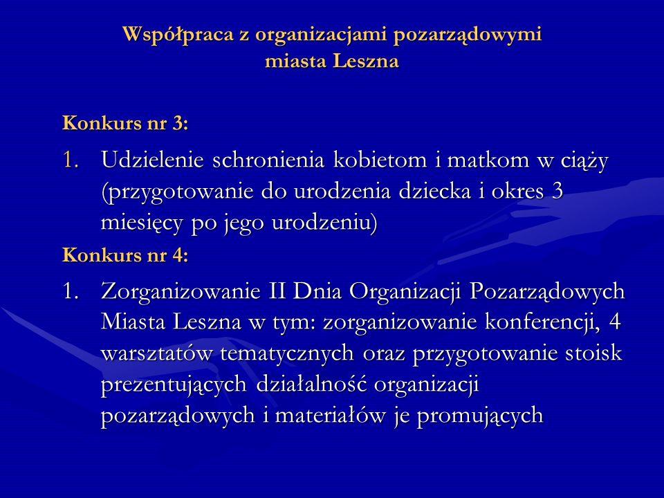 Współpraca z organizacjami pozarządowymi miasta Leszna Konkurs nr 3: 1.Udzielenie schronienia kobietom i matkom w ciąży (przygotowanie do urodzenia dz