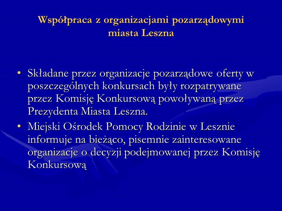 Współpraca z organizacjami pozarządowymi miasta Leszna W wyniku ogłoszonych konkursów ofert Komisja Konkursowa przyznała dofinansowanie ze środków budżetu miasta Leszna 27 organizacjom pozarządowym na realizację 30 projektów.