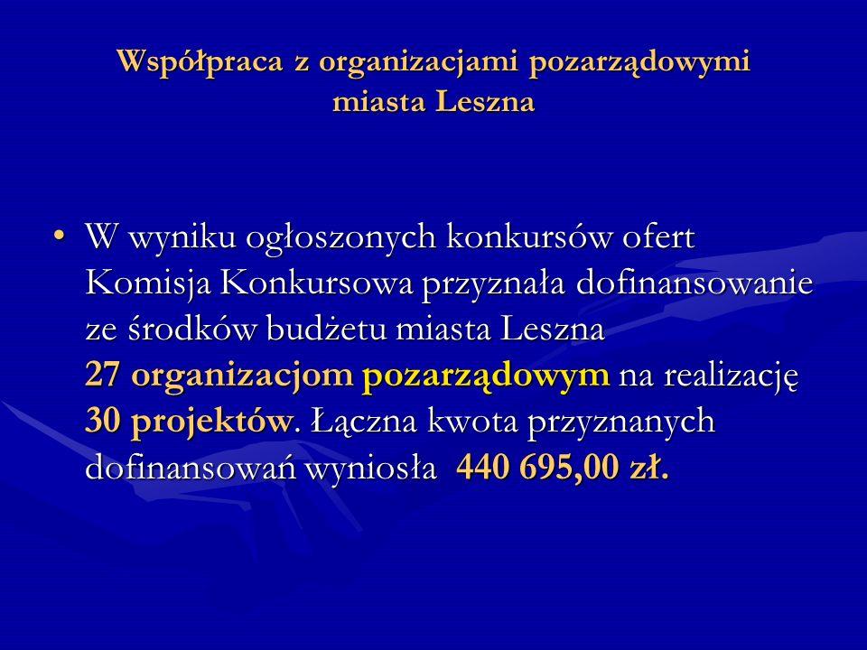 Współpraca z organizacjami pozarządowymi miasta Leszna W wyniku ogłoszonych konkursów ofert Komisja Konkursowa przyznała dofinansowanie ze środków bud