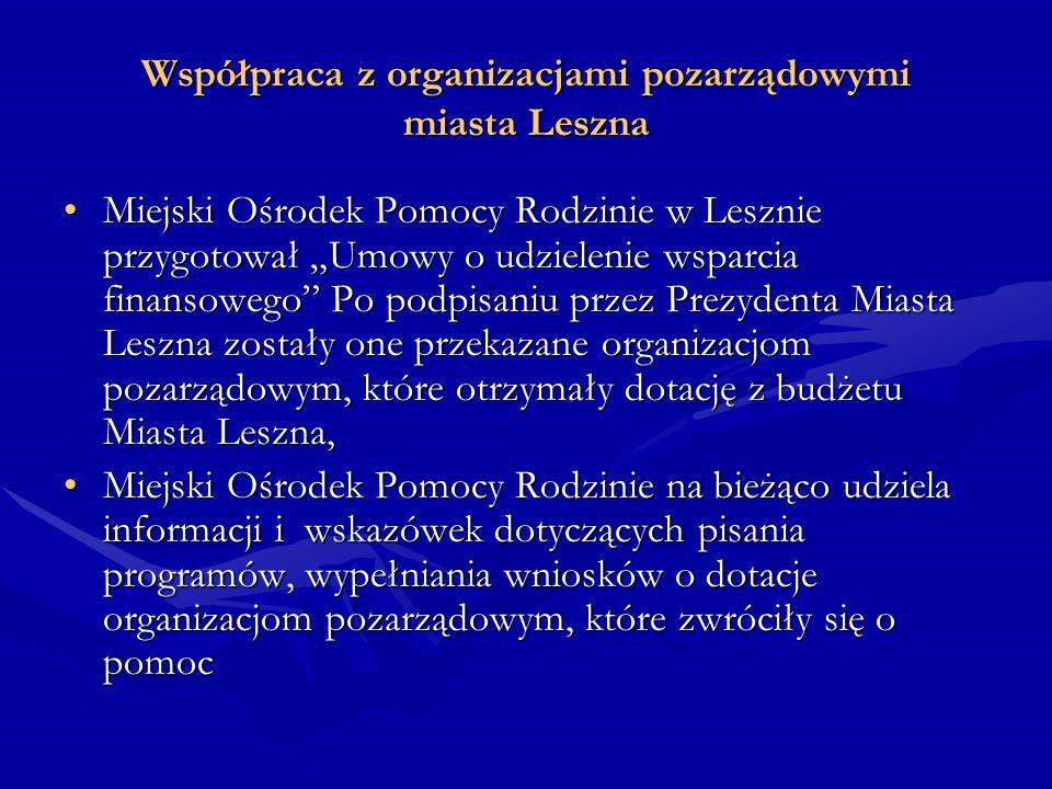 Miejski Ośrodek Pomocy Rodzinie w Lesznie przygotował Umowy o udzielenie wsparcia finansowego Po podpisaniu przez Prezydenta Miasta Leszna zostały one