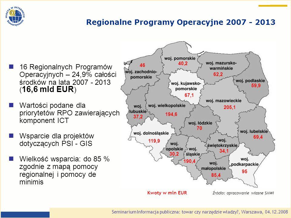 Seminarium Informacja publiczna: towar czy narzędzie władzy , Warszawa, 0 4.1 2.2008 Regionalne Programy Operacyjne 2007 - 2013 16 Regionalnych Programów Operacyjnych – 24,9% całości środków na lata 2007 - 2013 ( 16,6 mld EUR ) Wartości podane dla priorytetów RPO zawierających komponent ICT Wsparcie dla projektów dotyczących PSI - GIS Wielkość wsparcia: do 85 % zgodnie z mapą pomocy regionalnej i pomocy de minimis 37,2 70 85,4 67,1 69,4 119,9 30,2 95 59,9 40,2 190,4 34,1 62,2 194,6 46 205,1 Kwoty w mln EUR Źródło: opracowanie własne SMWI