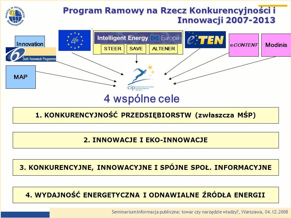 Warsztat MOSAICA, Możliwości finansowe, Kraków, 24.11.2008 7 Program Ramowy na Rzecz Konkurencyjności i Innowacji Jeden z mechanizmów realizowania założeń Strategii Lizbońskiej Cele programu zwiększenie konkurencyjności przedsiębiorstw, rozwój i promocja wszelkich form innowacji, w szczególności innowacji ekologicznych, promowanie efektywności energetycznej i odnawialnych źródeł energii, przyspieszenie rozwoju społeczeństwa informacyjnego Budżet 3,6 miliarda EUR