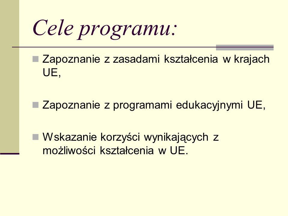 Cele programu: Zapoznanie z zasadami kształcenia w krajach UE, Zapoznanie z programami edukacyjnymi UE, Wskazanie korzyści wynikających z możliwości k