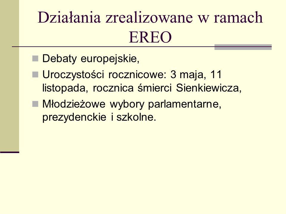 Działania zrealizowane w ramach EREO Debaty europejskie, Uroczystości rocznicowe: 3 maja, 11 listopada, rocznica śmierci Sienkiewicza, Młodzieżowe wyb