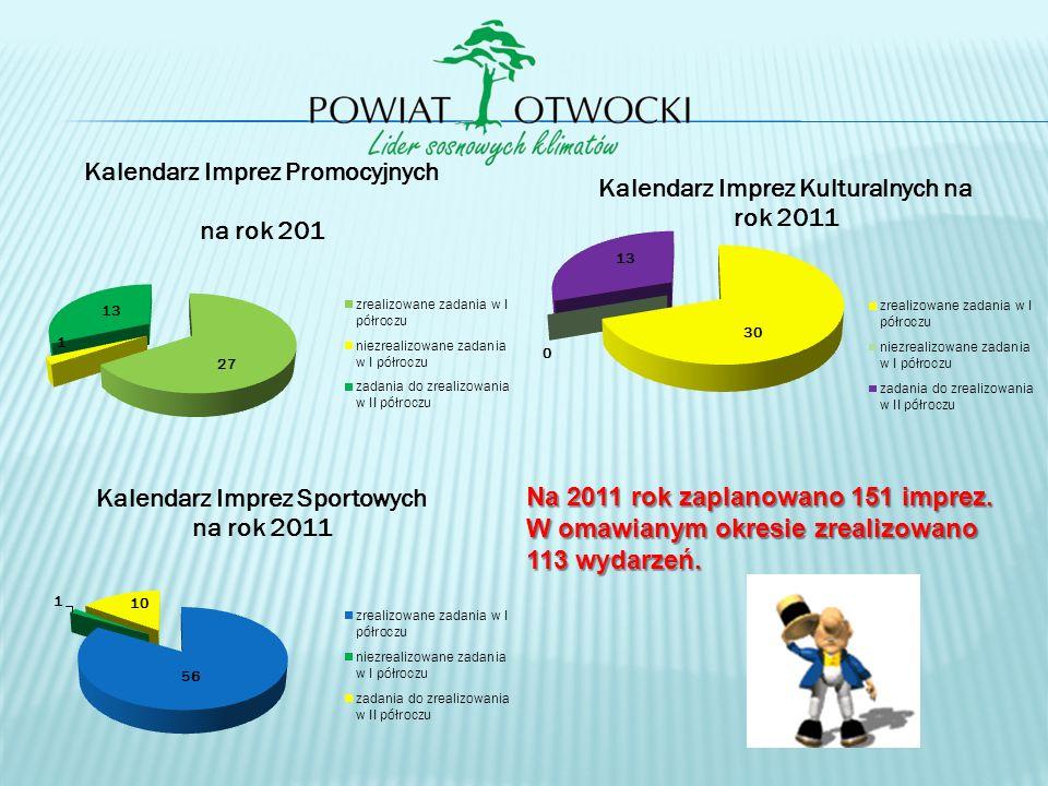 Na 2011 rok zaplanowano 151 imprez. W omawianym okresie zrealizowano 113 wydarzeń.