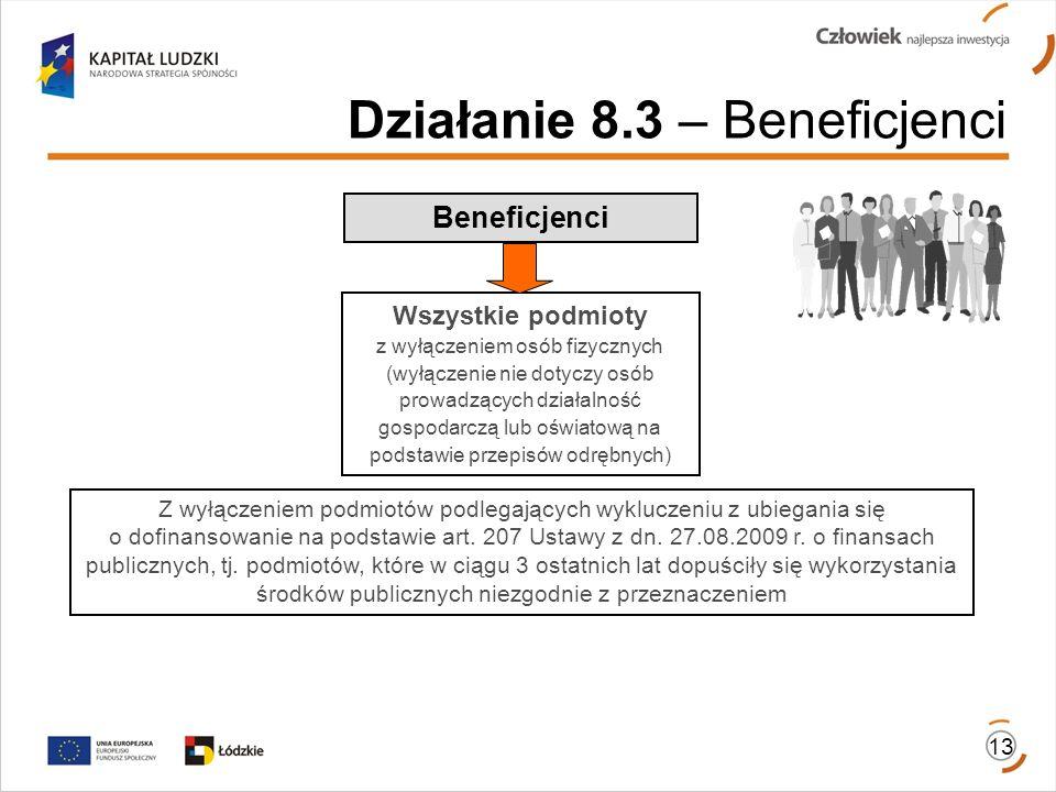 Beneficjenci Wszystkie podmioty z wyłączeniem osób fizycznych (wyłączenie nie dotyczy osób prowadzących działalność gospodarczą lub oświatową na podst