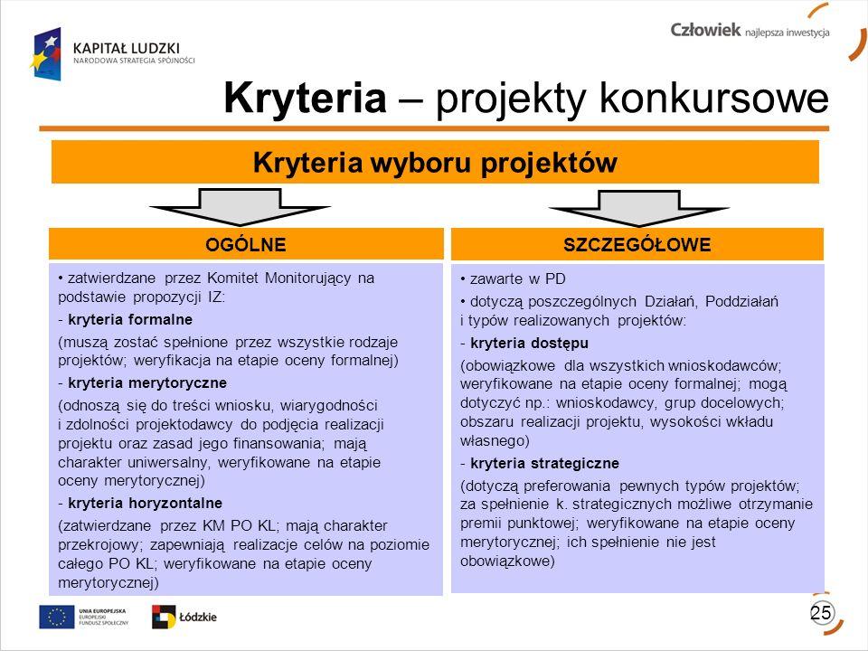 Kryteria wyboru projektów OGÓLNE SZCZEGÓŁOWE zatwierdzane przez Komitet Monitorujący na podstawie propozycji IZ: - kryteria formalne (muszą zostać spe