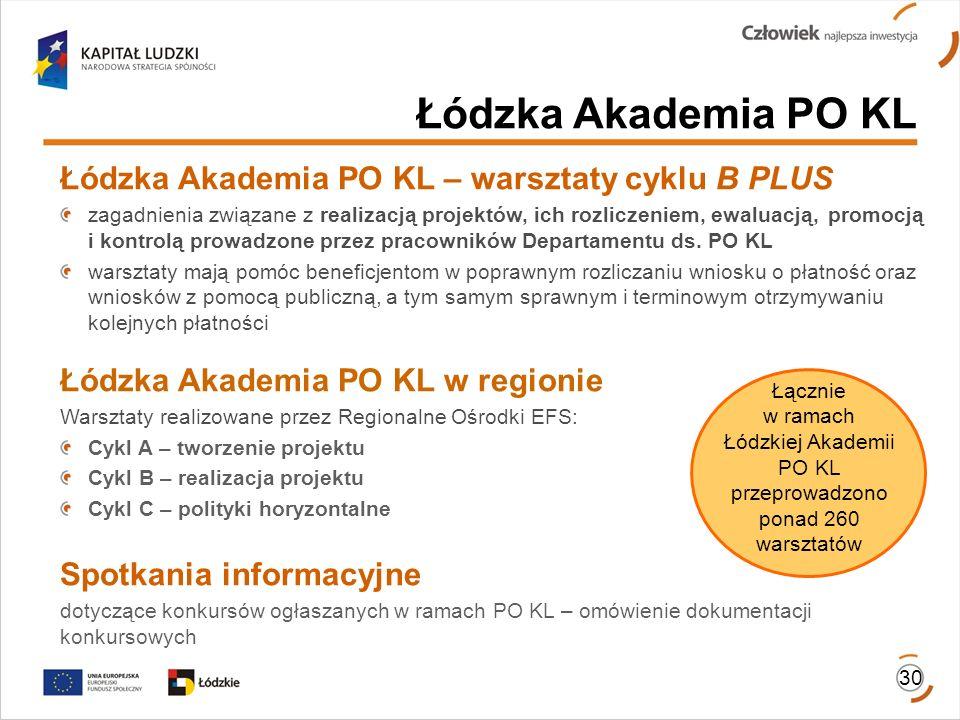 Łódzka Akademia PO KL Łódzka Akademia PO KL – warsztaty cyklu B PLUS zagadnienia związane z realizacją projektów, ich rozliczeniem, ewaluacją, promocj